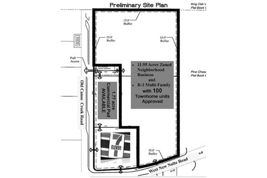 The Villages - Schoolfield Properties